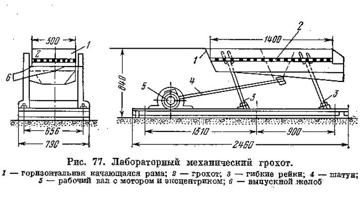 Рис. 77. Лабораторный механический грохот