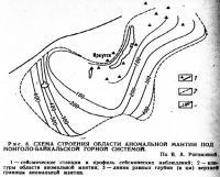 Рис. 8. Схема строения области аномальной мантии