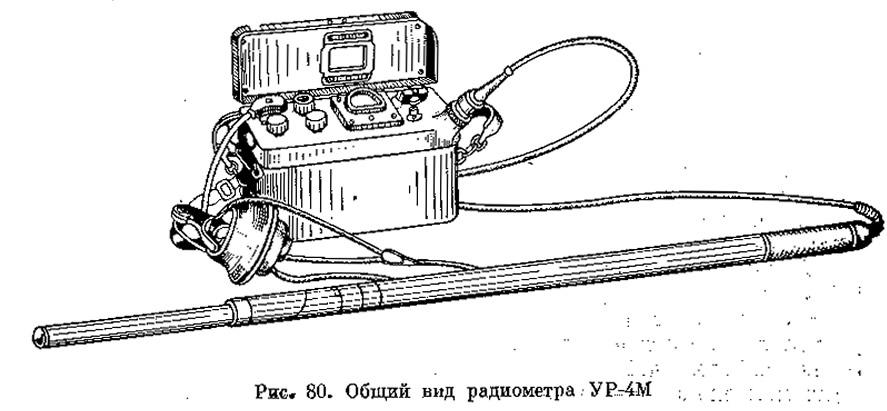 Рис. 80. Общий вид радиометра УР-4М