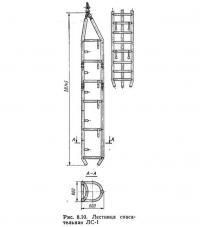 Рис. 8.10. Лестница спасательная ЛС-1