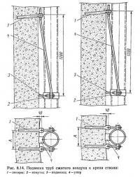 Рис. 8.14. Подвеска труб сжатого воздуха к крепи ствола