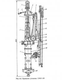 Рис. 8.2. Бурильная установка СМБУ-4М