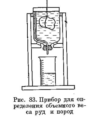 Рис. 83. Прибор для определения объемного веса руд и пород