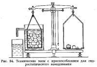 Рис. 84. Технические весы с приспособлением для гидростатического взвешивания