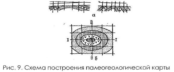 Рис. 9. Схема построения палеогеологической карты