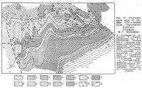 Рис. 91. Пластовая карта среза на глубине -1750 м южной части Саратовского Поволжья