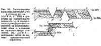 Рис. 92. Геологическая зарисовка забоя и откосов уступа