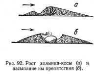 Рис. 92. Рост холмика-косы и засыпание им препятствия