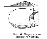 Рис. 94. Разрез и план одиночного бархана