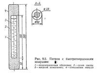Рис. 9.5. Патрон с быстротвердеющим вяжущим