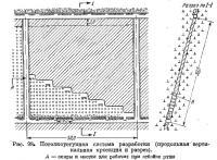 Рис. 98. Потолкоуступная система разработки