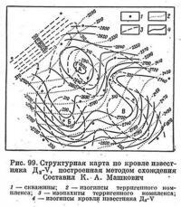 Рис. 99. Структурная карта по кровле известняка