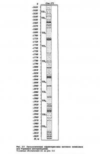 Рве. 2.7. Литологическая характеристика аптского комплекса юга Утреннего месторождения