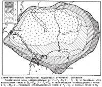 Схема генетической зональности подсолевых отложений Прикаспия