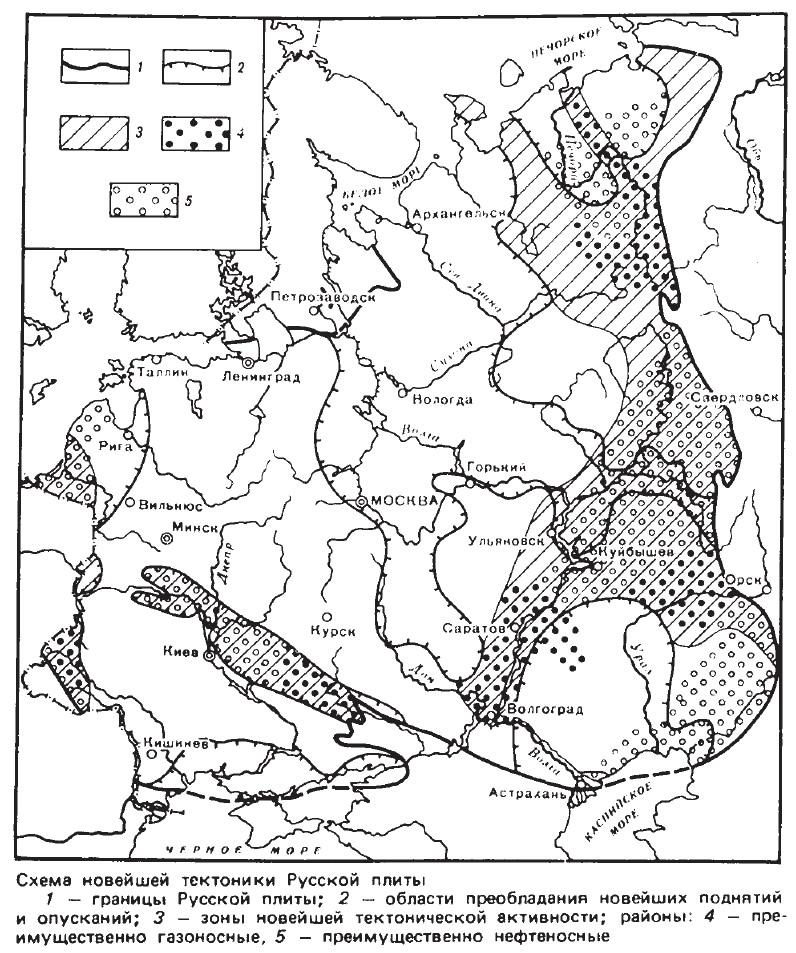 Схема новейшей тектоники Русской плиты