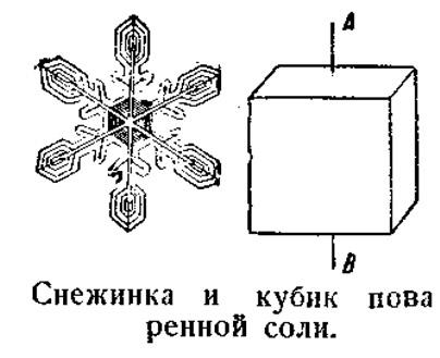 Снежинка и кубик поваренной соли